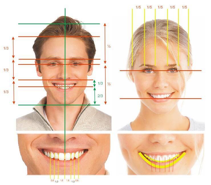 estetik diş kliniği